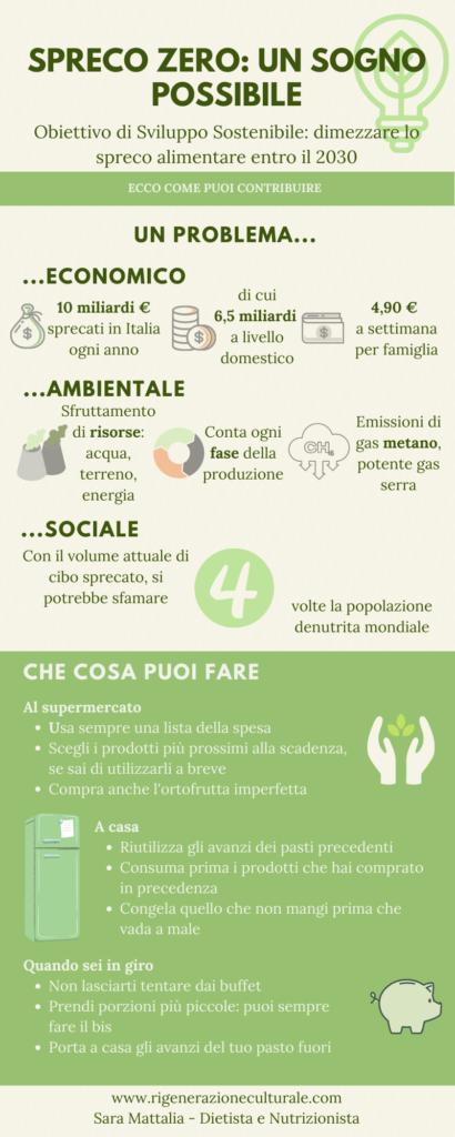 spreco alimentare sociale ambientale